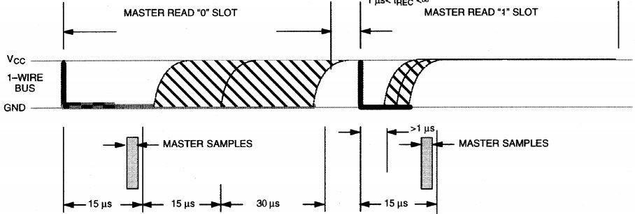 4 温度传感器ds18b20