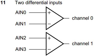 差分减法运算电路