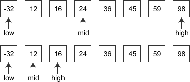 C语言二分查找(折半查找)算法及代码
