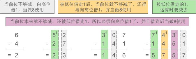http://c.biancheng.net/cpp/uploads/allimg/170914/1-1F914150Q5A4.png