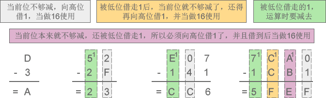 http://c.biancheng.net/cpp/uploads/allimg/170914/1-1F91416123IP.png