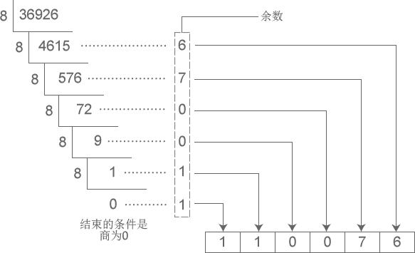 http://c.biancheng.net/cpp/uploads/allimg/170915/1-1F9151J30K46.png