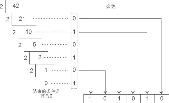 http://c.biancheng.net/cpp/uploads/allimg/170915/1-1F9151K641Z0.png