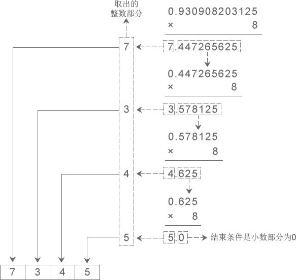 http://c.biancheng.net/cpp/uploads/allimg/170918/1-1F91Q20520335.png