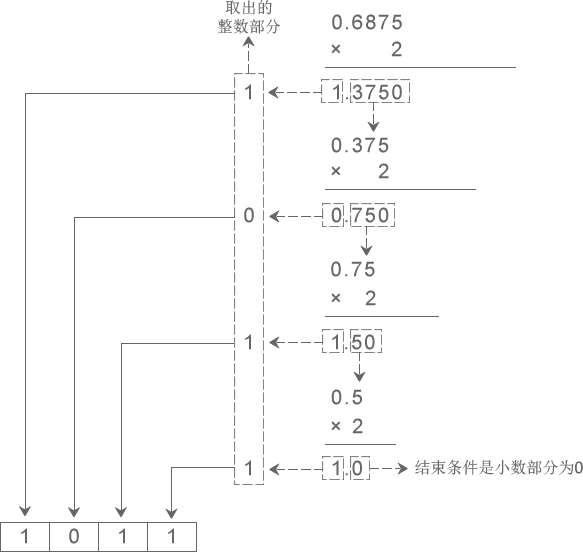 http://c.biancheng.net/cpp/uploads/allimg/170918/1-1F91QHI2I2.png