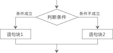 【C语言】C语言程序设计作业4/20-4/27插图(13)