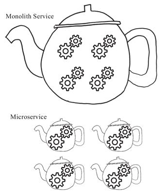 """论茶壶里煮""""饺子""""的不同形式"""