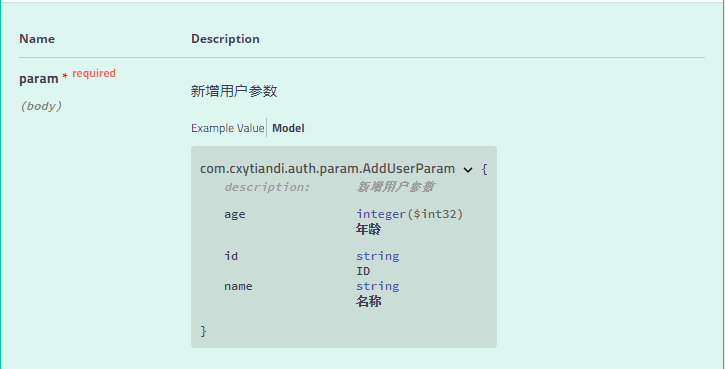 APIModel描述